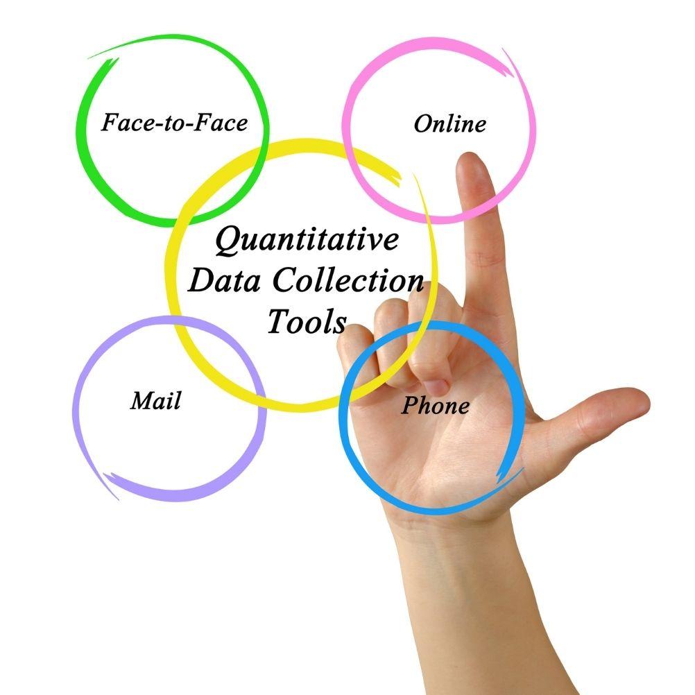 étude quantitavie et qualitative pour connaitre son audience